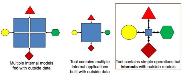GeodesignHub.jpg